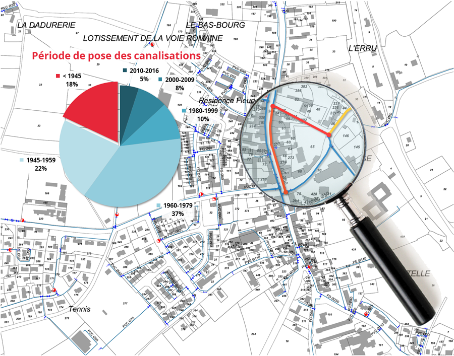 Altereo Eau réseaux plans GPS inventaire fuite renouvellement